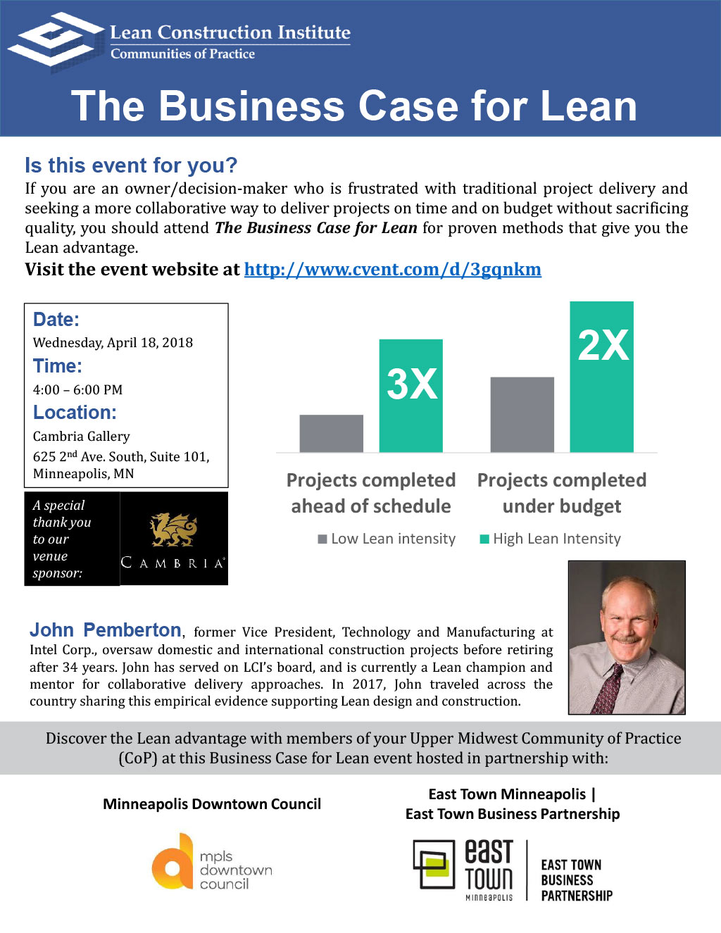 Happy Hour Presentation Business Case For Lean Mpls